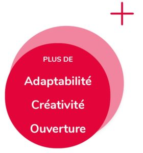 Adaptabilite_Creativite_ouverture