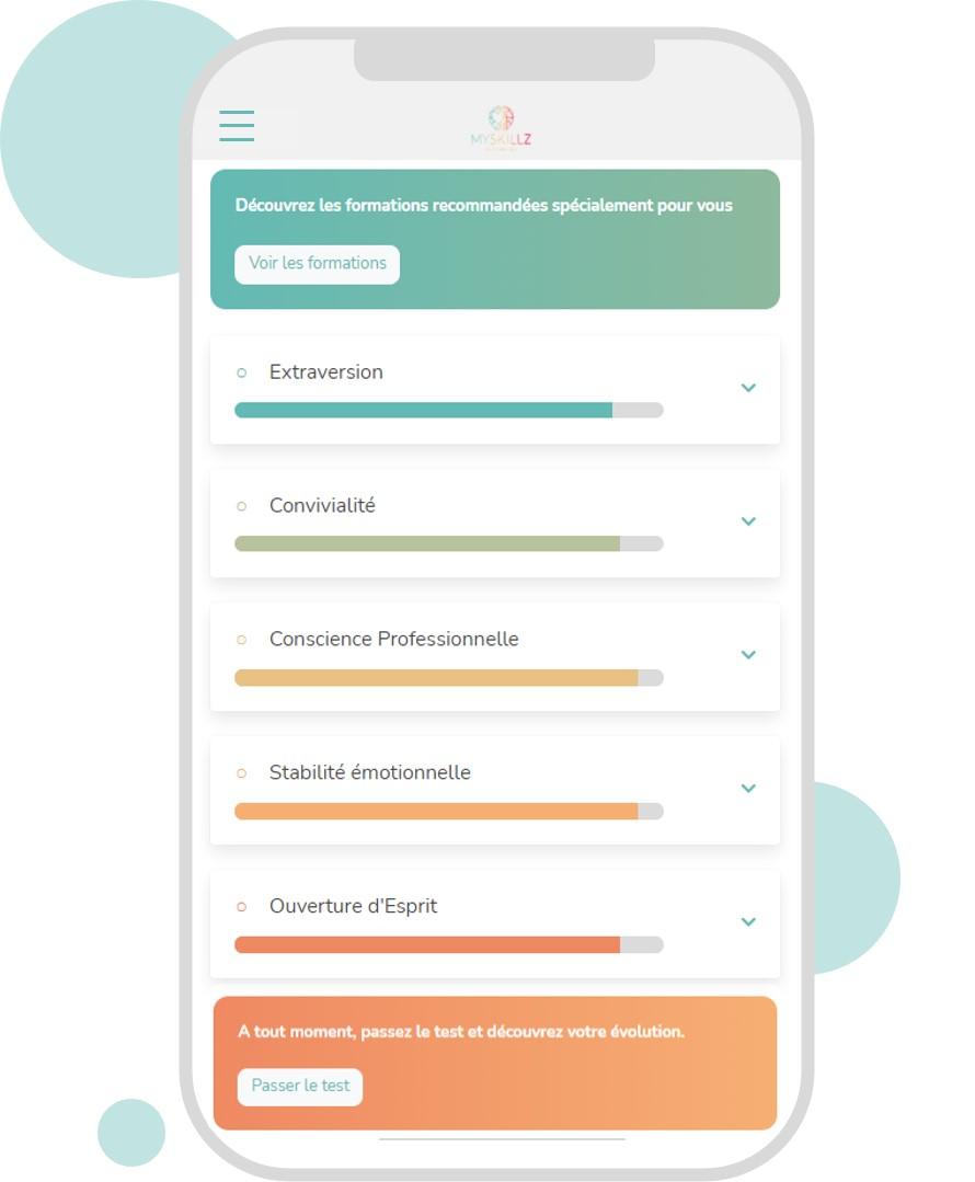 Test de personnalité_MySkillz