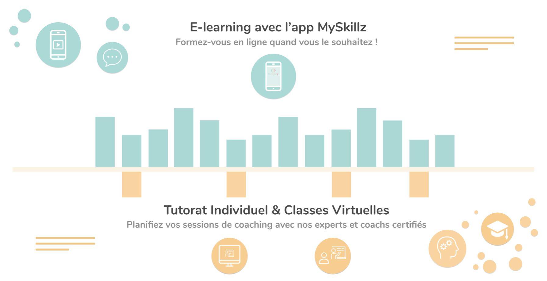 Elearning & tutorat MySkillz